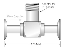 Trichlore End Fittings