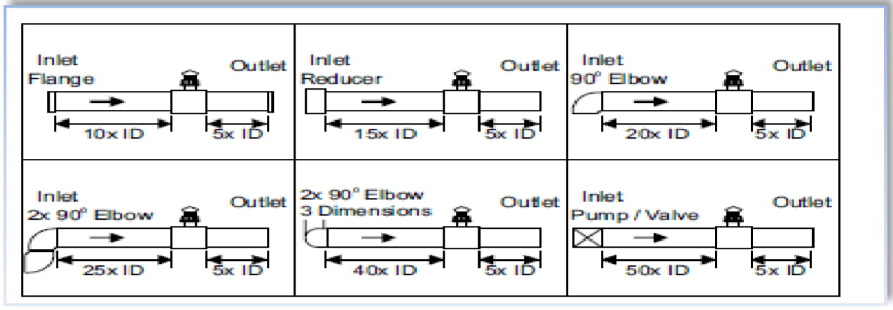 jt-122-stainless-steel-pp-flow-sensor-diagram